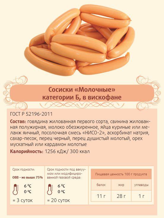 Сосиски молочные рецепт по госту